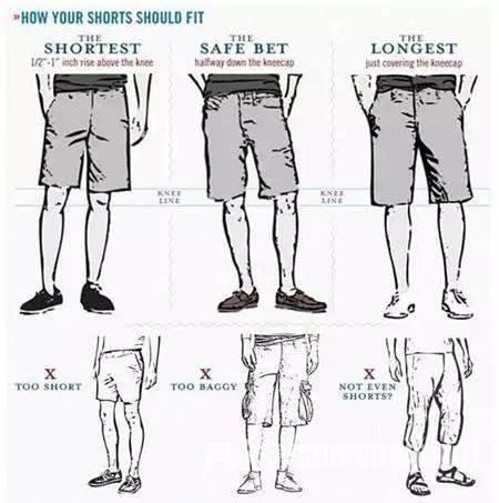 冷知识 | 男生短裤多长最有型?这样穿短裤才是翩翩公子  夏6月 第2张