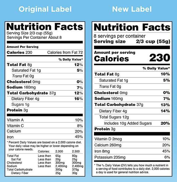 运动补剂上的营养标签你真的看懂了吗?  夏7月 第2张