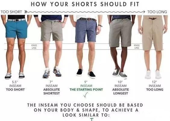 冷知识 | 男生短裤多长最有型?这样穿短裤才是翩翩公子  夏6月 第1张