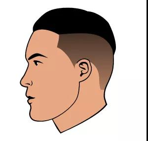 你的脸型适合什么样的发型?  秋11月 第10张