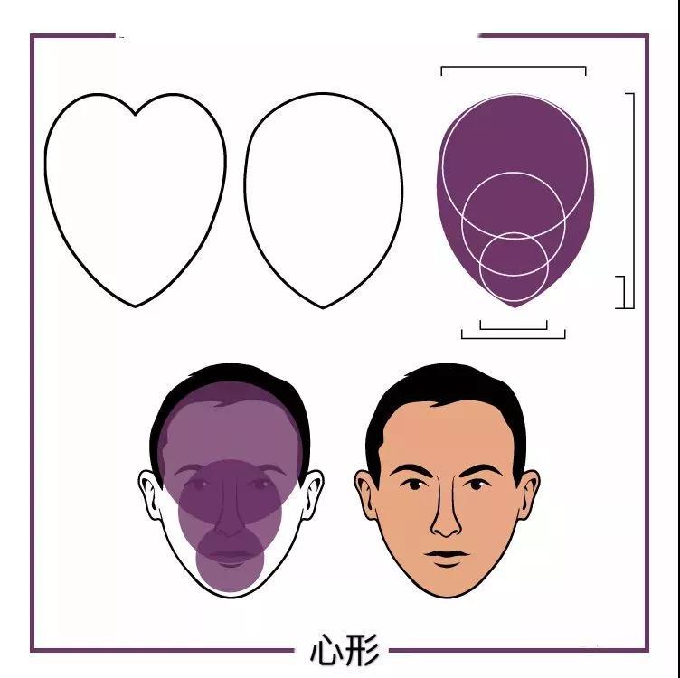 你的脸型适合什么样的发型?  秋11月 第42张