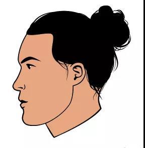 你的脸型适合什么样的发型?  秋11月 第13张