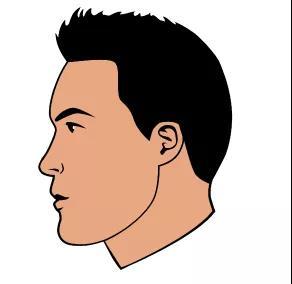 你的脸型适合什么样的发型?  秋11月 第11张