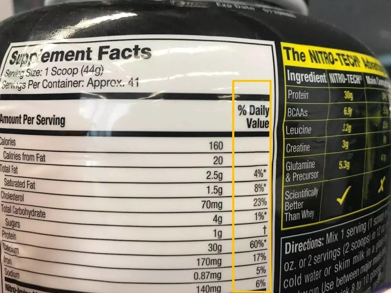 运动补剂上的营养标签你真的看懂了吗?  夏7月 第6张