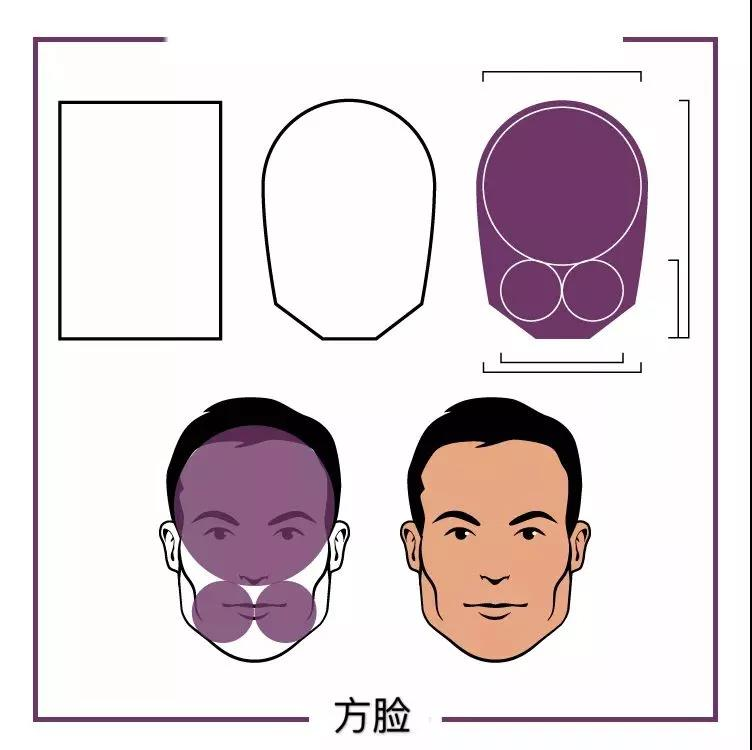 你的脸型适合什么样的发型?  秋11月 第15张