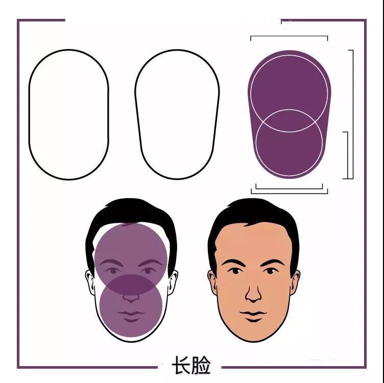 你的脸型适合什么样的发型?  秋11月 第28张