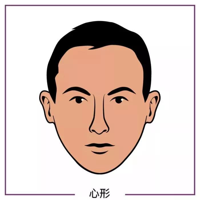 你的脸型适合什么样的发型?  秋11月 第41张