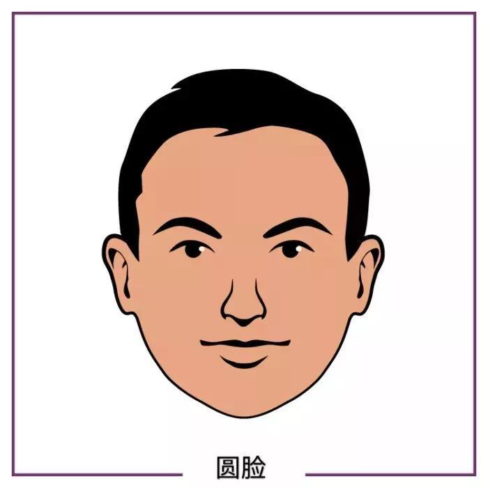 你的脸型适合什么样的发型?  秋11月 第2张