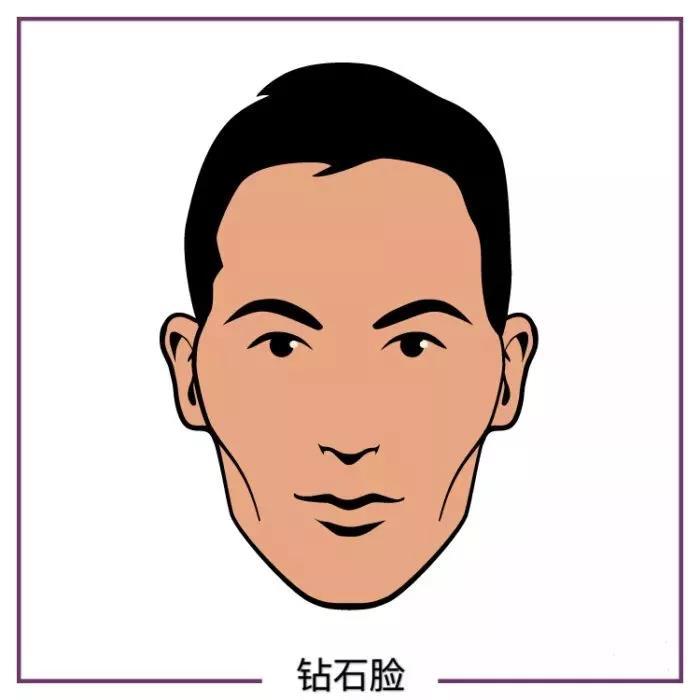 你的脸型适合什么样的发型?  秋11月 第52张