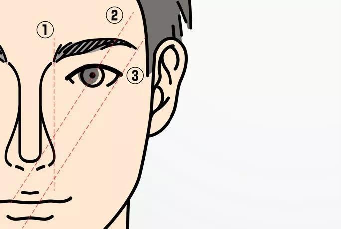 修眉毛堪比整容,改变颜值的男生修眉大全!  秋11月 第22张