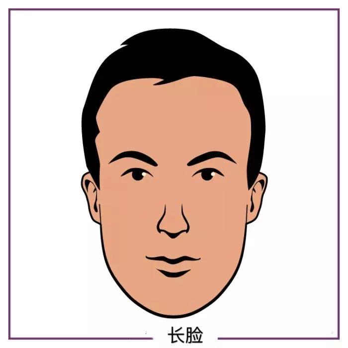你的脸型适合什么样的发型?  秋11月 第27张