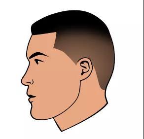 你的脸型适合什么样的发型?  秋11月 第9张